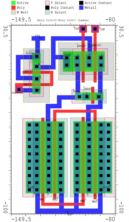 Preamplifier layout