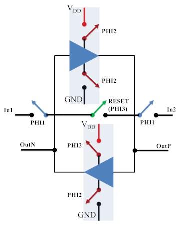 General block diagram of latch