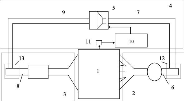 Combined ICE intake and exhaust noise active muffler ([15])