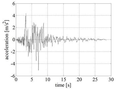 Ground acceleration time history of Northridge earthquake