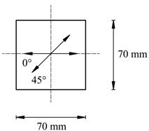 a) Schematic diagram of RR-FRB, b) sample of tested RR-FRB;  c) direction of applied lateral displacement [8]