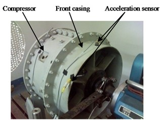 a) Aero engine compressor rotor experiment rig, b), c) sensor installation position,  d) and e) is separately outer ring fault and rolling element fault of bearing ball