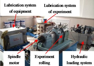 Experiment equipment for a) corresponding with aero-engine rotor experiment rig,  b) corresponding with bearing invalidation monitor system experiment rig, c) corresponding  with bearing invalidation monitor and life assessment system and d) corresponding  with damaged inner ring fault rolling bearing by accelerate-fatigue experiment