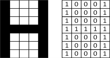 Binary representation of a smooth H character with a 5×7 matrix