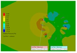 Darrieus turbine CFX analysis results