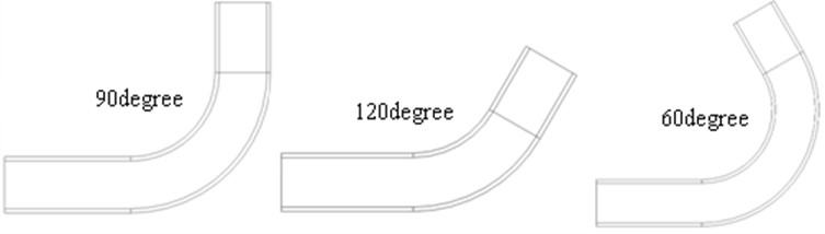 Planar model of the curve