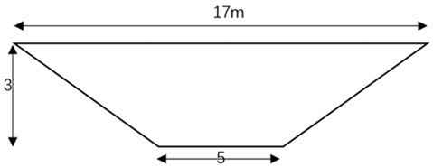 Cross section of the curve