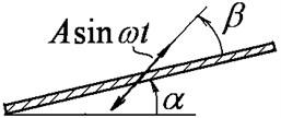 Oscillations of machine working surface