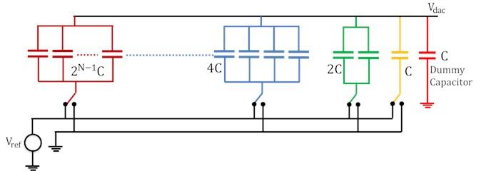 BWC DAC schematic