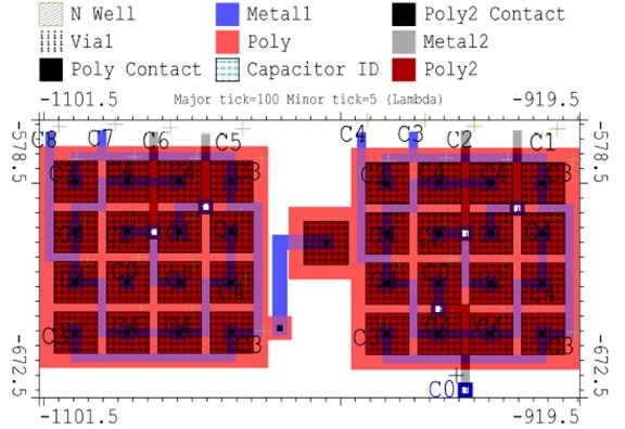 DAC Layout using two 4 bit subDACs