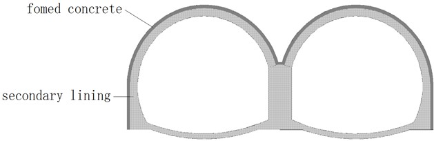 Schematic diagram of the new lining structure