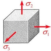 Von Mises state of stress on a 3D object showing the principal