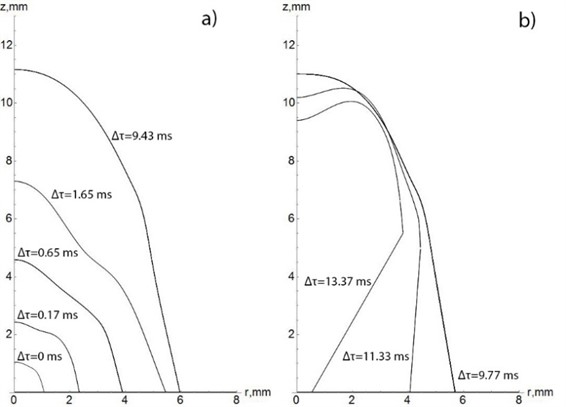 Bubble formation during vibratory injection: a) growth phase, b) collapse phase