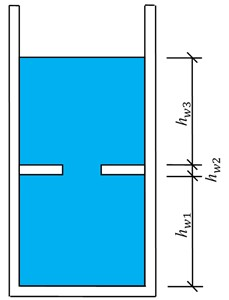 Schematic baffle of design  position of horizontal baffle