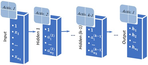 An l-layer feed forward neural network with n1 inputs and nl outputs