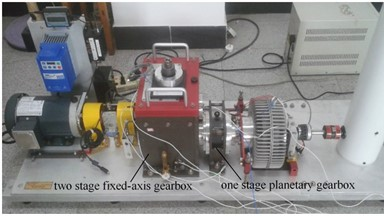 Multistage gear transmission system: a) vibration test bench, and b) torsional dynamic model