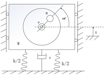 The mechanical model of blade vibration