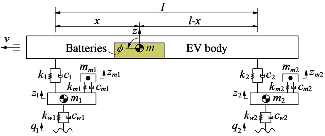 Three cases of the battery mass distributions on the EV floor and its dynamic model