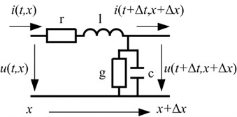 The equivalent circuit of two parallel transmission lines with distributed parameters in the time domain where r, l, g and c are resistance, inductance, conductance and capacitance per length respectively