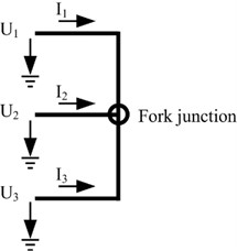 A fork type junction which connects three groups of two parallel transmission lines