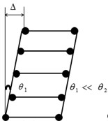 Comparison of energy-dissipating mechanisms:  a) beam hinge mechanism, b) column hinge mechanism