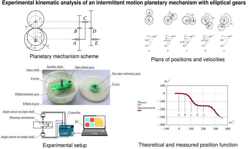 Experimental kinematic analysis of an intermittent motion planetary mechanism with elliptical gears