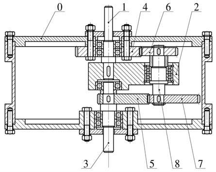 Design of the intermittent motion planetary mechanism:  0 – cover, 1 – input shaft, 2 – carrier, 3 – output shaft, 4 – sun spur stationary gear,  5 – elliptical gear, 6 – spur planet gear, 7 – elliptical planet gear, 8 – satellite shaft