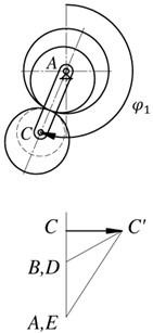 Plans of positions and linear velocities of the mechanism links