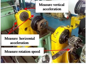 Aero-engine rotor-rolling bearing experimental rig