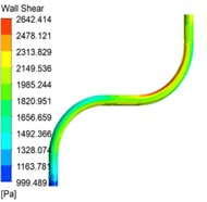Cloud shear wall at different inlet velocities