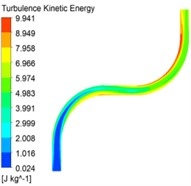 Turbulent flow cloud of different abrasive concentrations