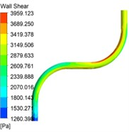 Cloud shear wall clouds with different abrasive concentrations