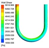 The wall shear stress cloud diagrams under different inlet speed conditions