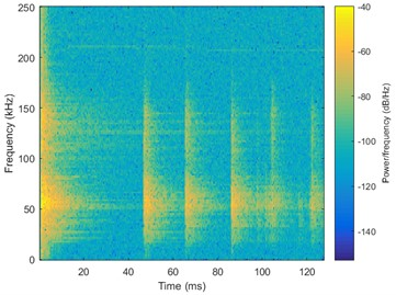 An example of loose particle signal with its spectrogram