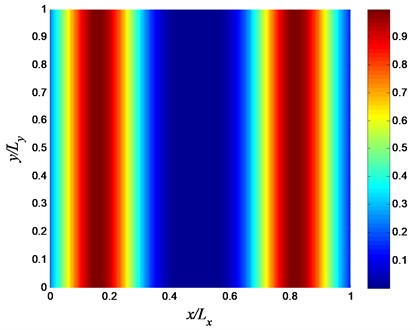 Steel volume fraction distribution that minimizes  the sound power level at the 5th natural frequency