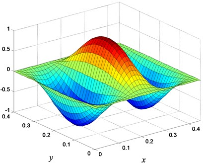 The 5th mode shape of a) isotropic plate, and b) optimal FGM plate