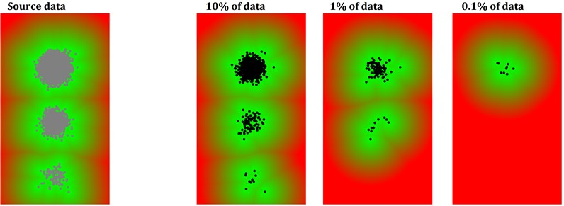 A multi-cluster normal data set and cluster erased phenomenon due to a random selection of a subset of data. Background color refers to the distance from the nearest sample  on the basis of which the distance-based anomaly detection would operate in