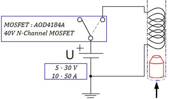 Model structure of a coilgun with a single coil [Original]