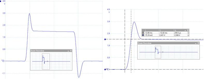 Empty shot voltage variation in the single coil model [Original]