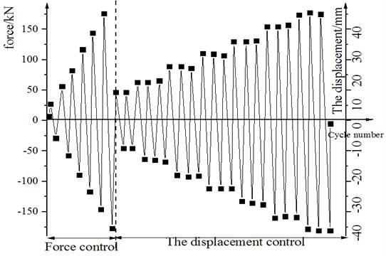 Loading system diagram