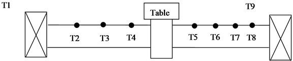 Schematic diagram of experimental measurement points