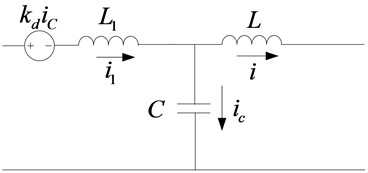 Active damping diagram of the equivalent voltage source