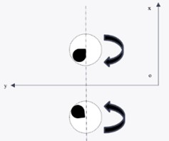 Schematic diagram of eccentric block rotation in the exciter (motor)