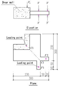 Loading system/cm