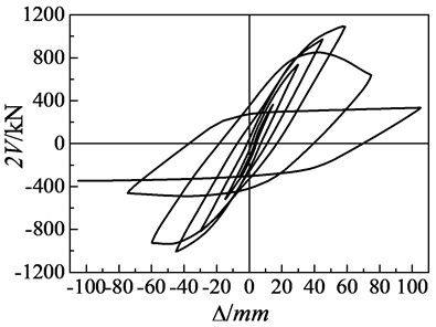 Load versus displacement hysteretic curve