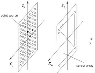 ESM schematic diagram