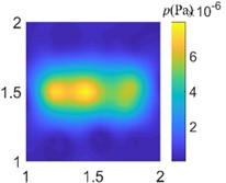 Acoustic pressure reconstruction of different arrays (f=50 Hz)