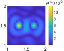 Acoustic pressure reconstruction of different arrays (f=1000 Hz)