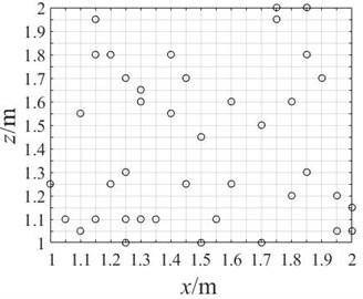 Pseudo-random array arrangement of 40 arrays