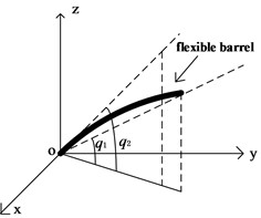 Flexible barrel coordinate system